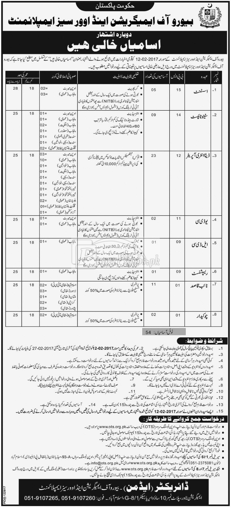 Bureau of Immigration & Overseas Employment Islamabad OTS Jobs 2017