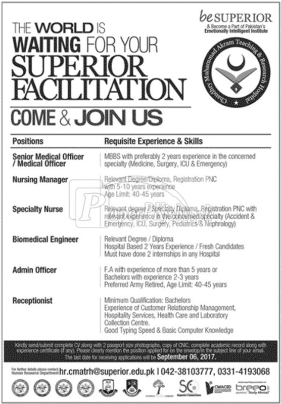 Chaudhry Muhammad Akram Teaching & Research Hospital CMATRH Jobs 2017