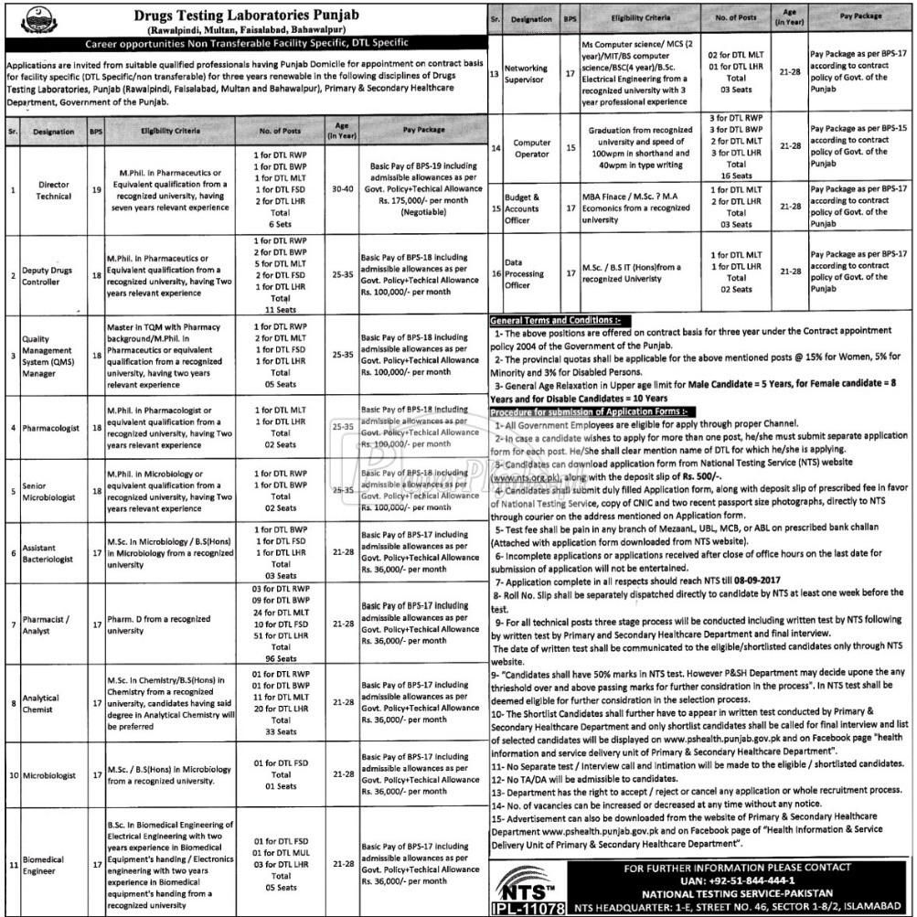 Drugs Testing Laboratories Punjab NTS Jobs 2017