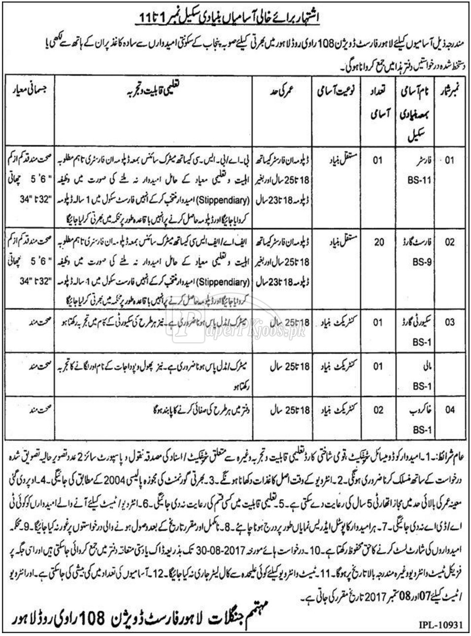Lahore Forest Division Lahore Jobs 2017