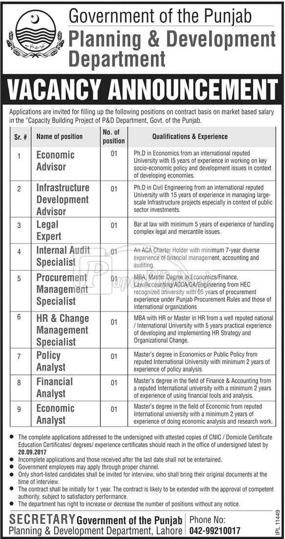 Planning & Development P&D Department Punjab Jobs 2017