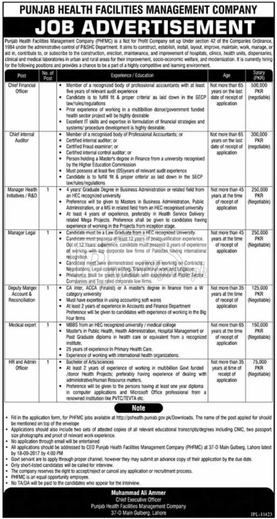 Punjab Health Facilities Management Company PHFMC Jobs 2017