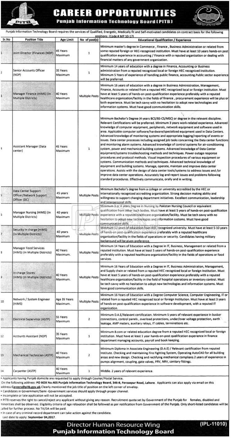 Punjab Information Technology Board PITB Lahore Jobs 2017