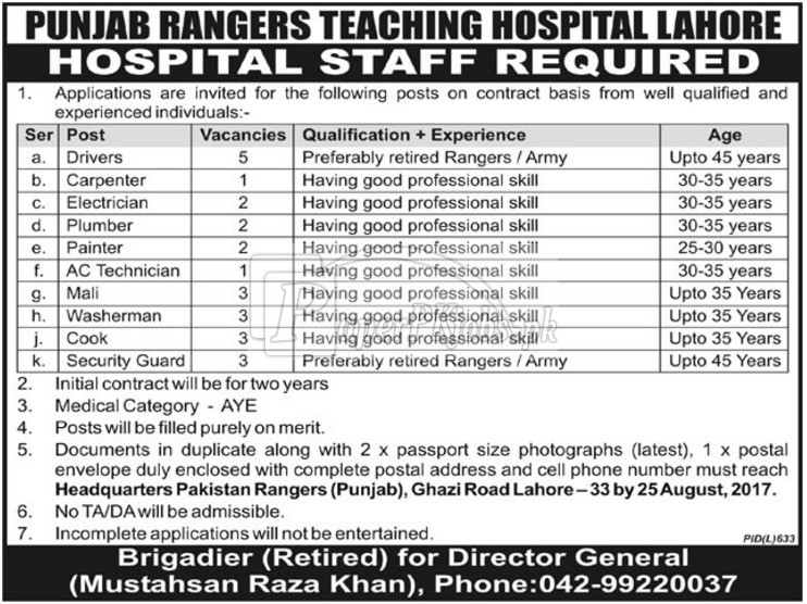 Punjab Rangers Teaching Hospital Lahore Jobs 2017