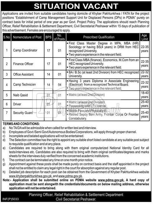 Relief Rehabilitation & Settlement Department Peshawar Jobs 2017