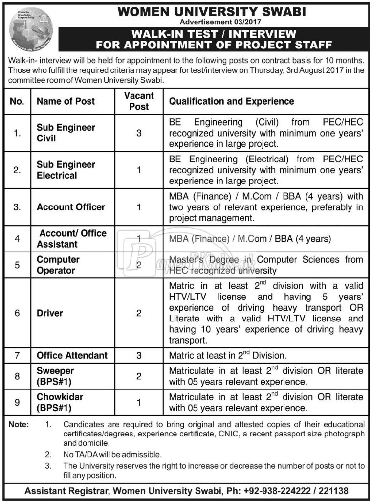 Women University Swabi Jobs 2017