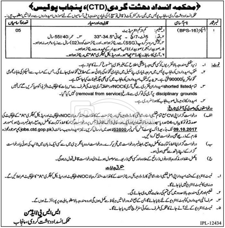 Counter Terrorism Department CTD Punjab Police Jobs 2017