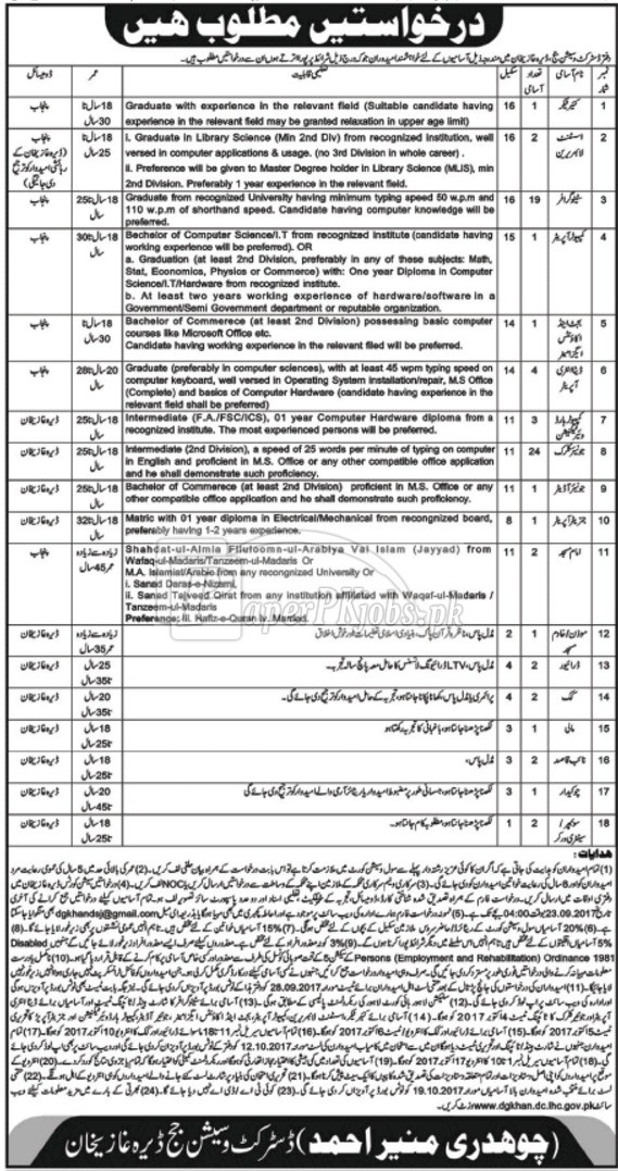 District & Session Court D.G.Khan Jobs 2017