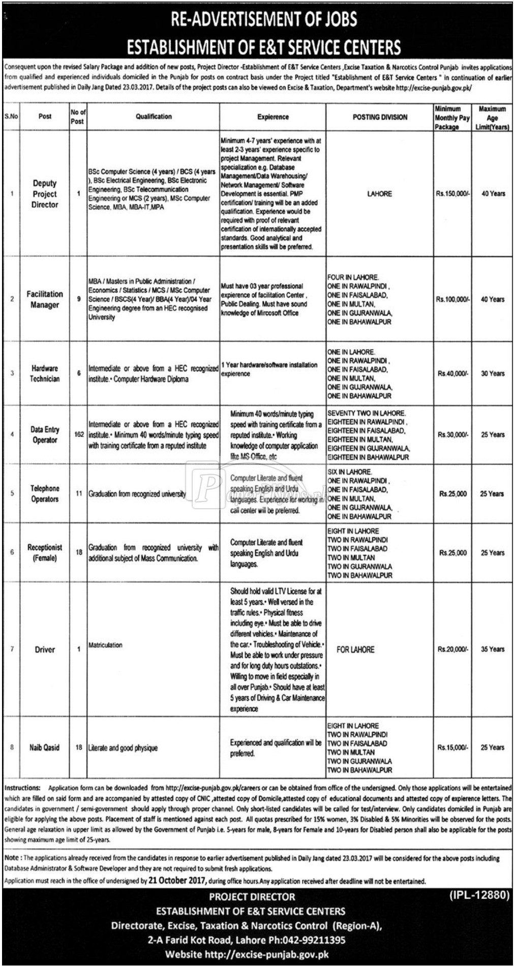 Excise Taxation & Narcotics Control Department Punjab Jobs 2017