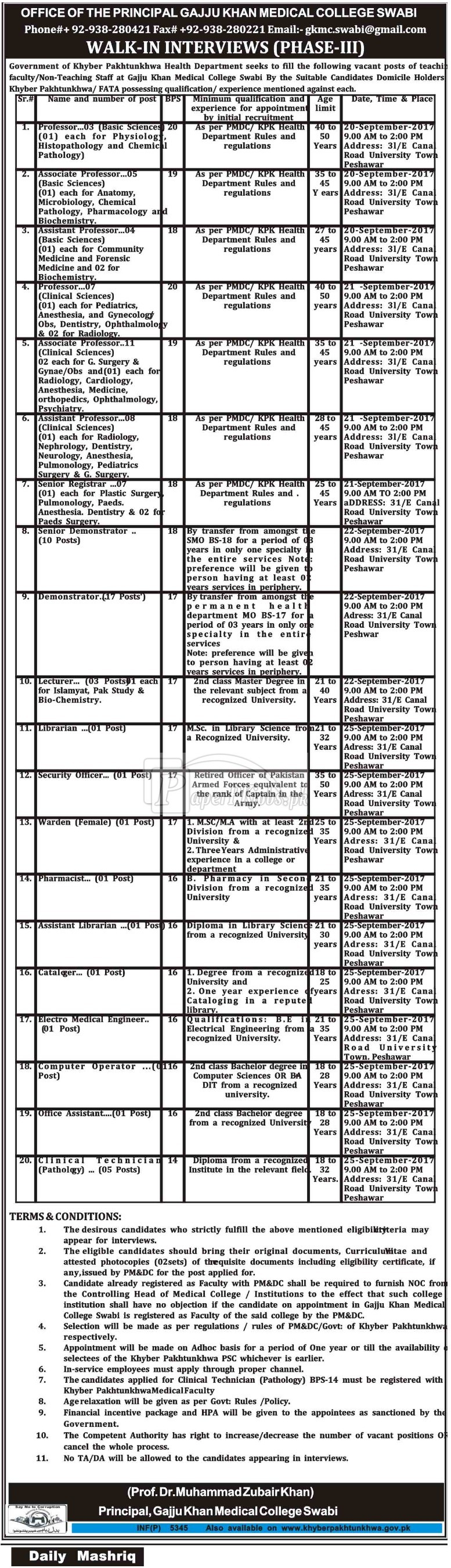 Gajju Khan Medical College Swabi Jobs 2017