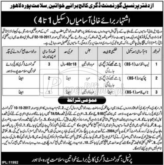 Government Degree College for Women Lahore Jobs 2017