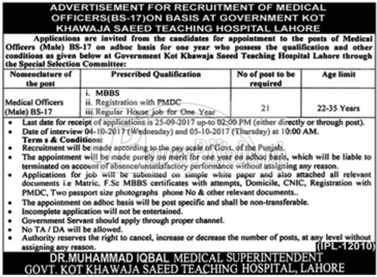 Government Kot Khawaja Saeed Teaching Hospital Lahore Jobs 2017