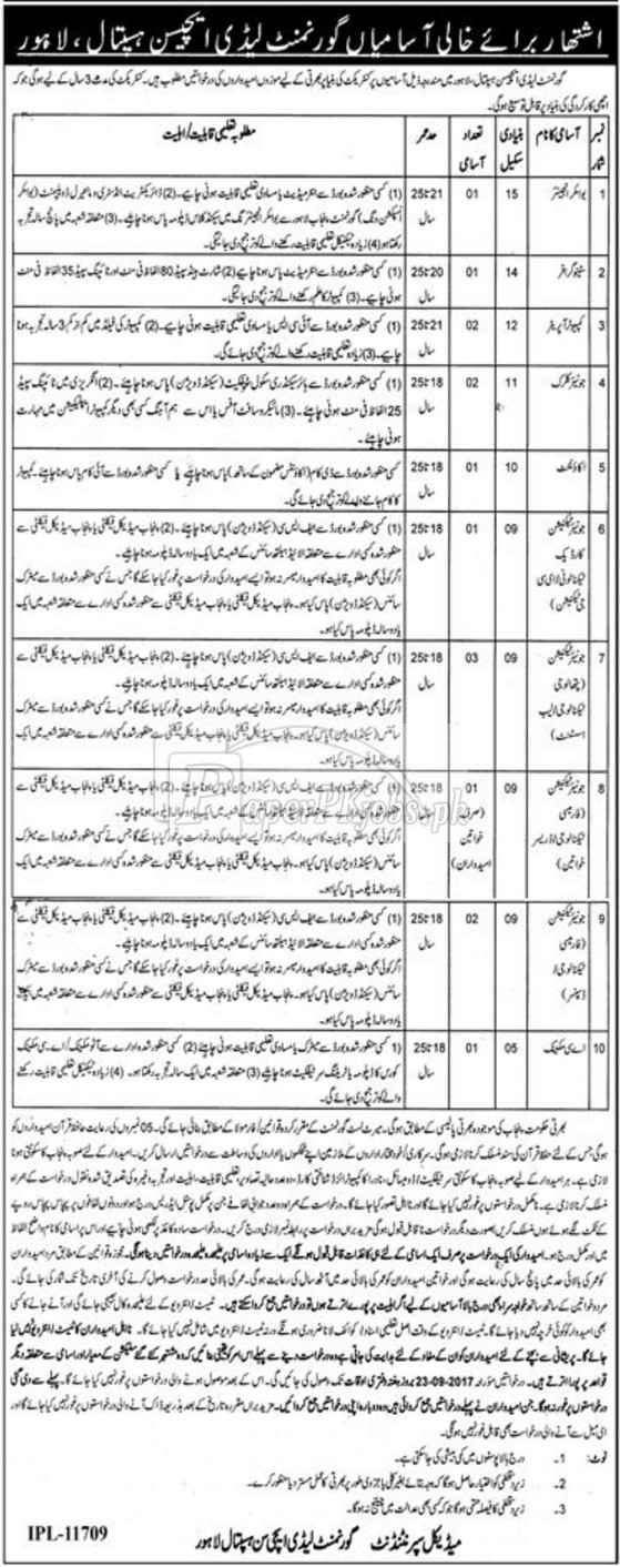 Government Lady Aitchison Hospital Lahore Jobs 2017