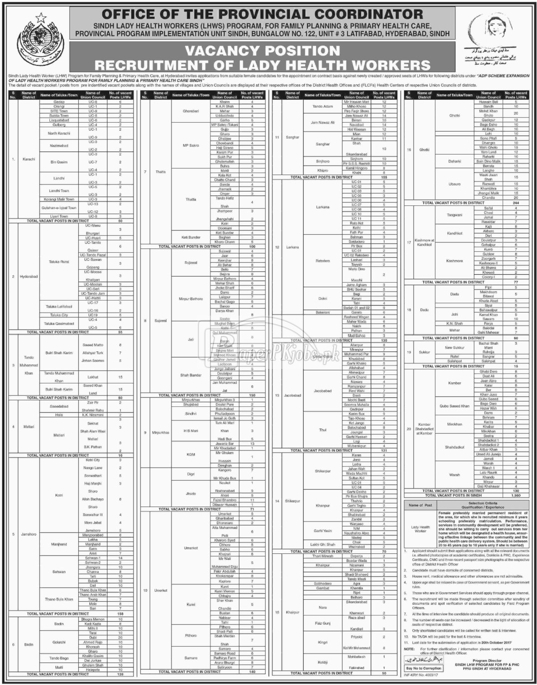 Lady Health Workers LHW Family Planning & Primary Health Care Hyderabad Sindh Jobs 2017