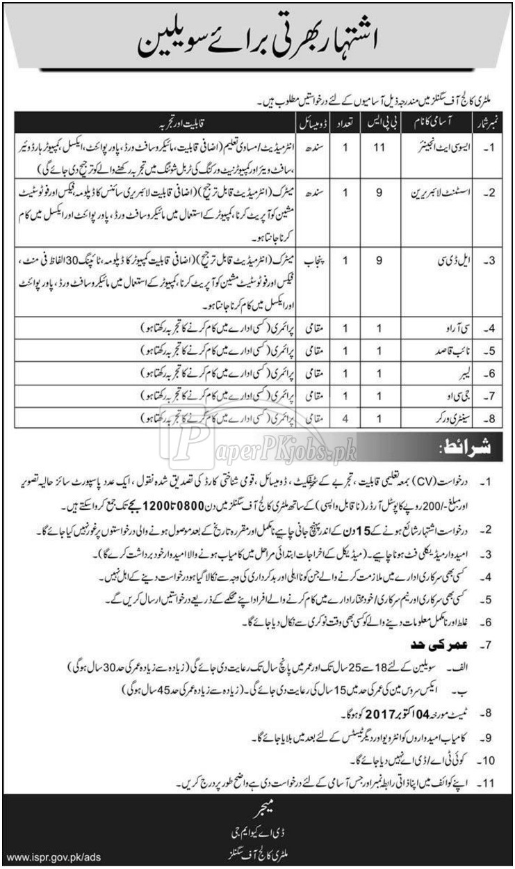 Military College of Signals MCS Jobs 2017