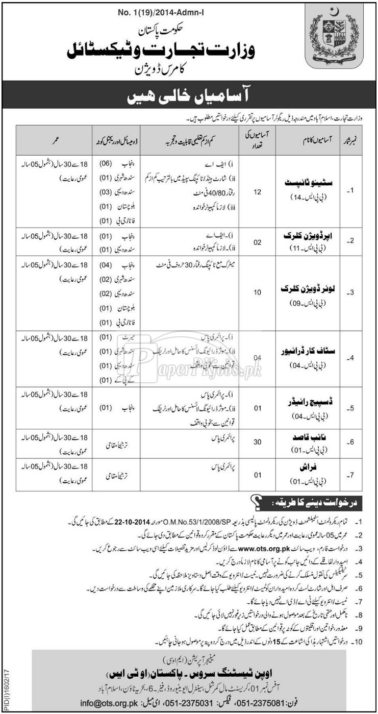 Ministry of Commerce & Textile Islamabad OTS Jobs 2017