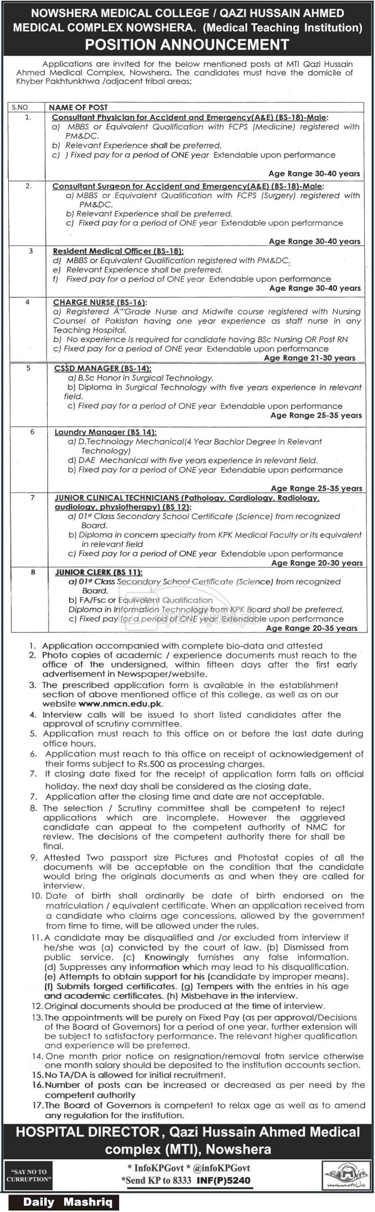 Nowshera Medical College MTI Nowshera Jobs 2017