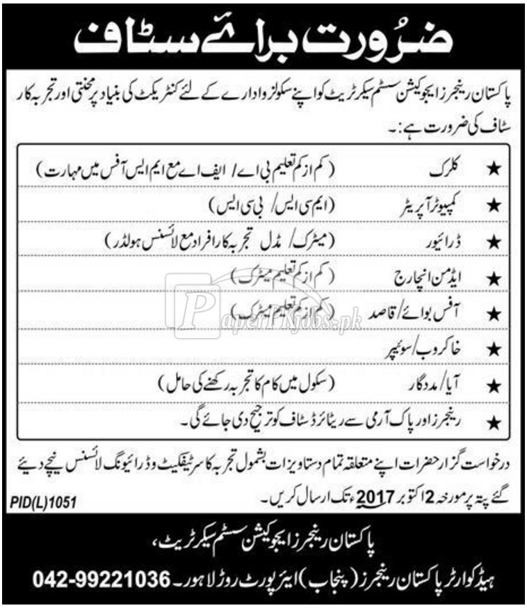 Pakistan Rangers Education System Secretariat Lahore Jobs 2017