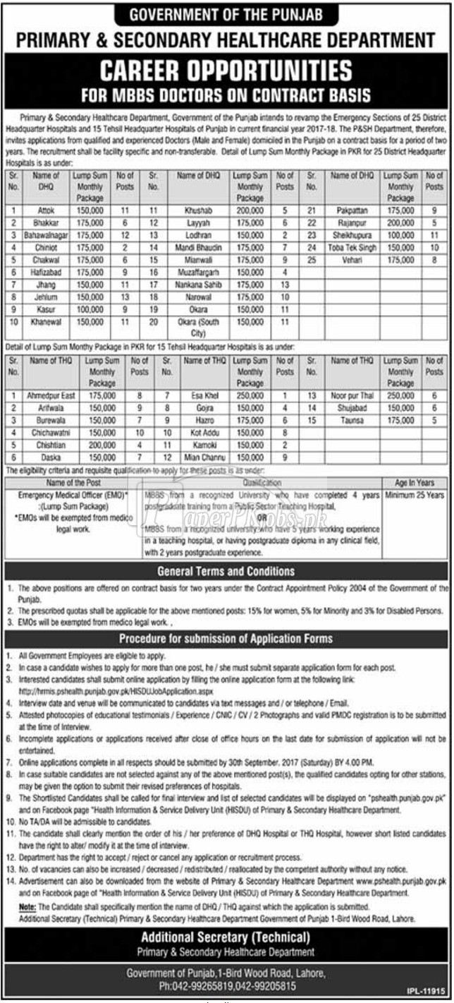 Primary & Secondary Healthcare Department Punjab Jobs 2017