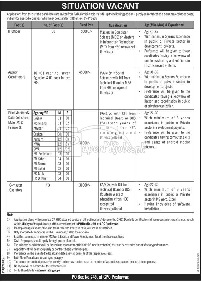 Public Sector Organization P.O.Box 249 Peshawar Jobs 2017