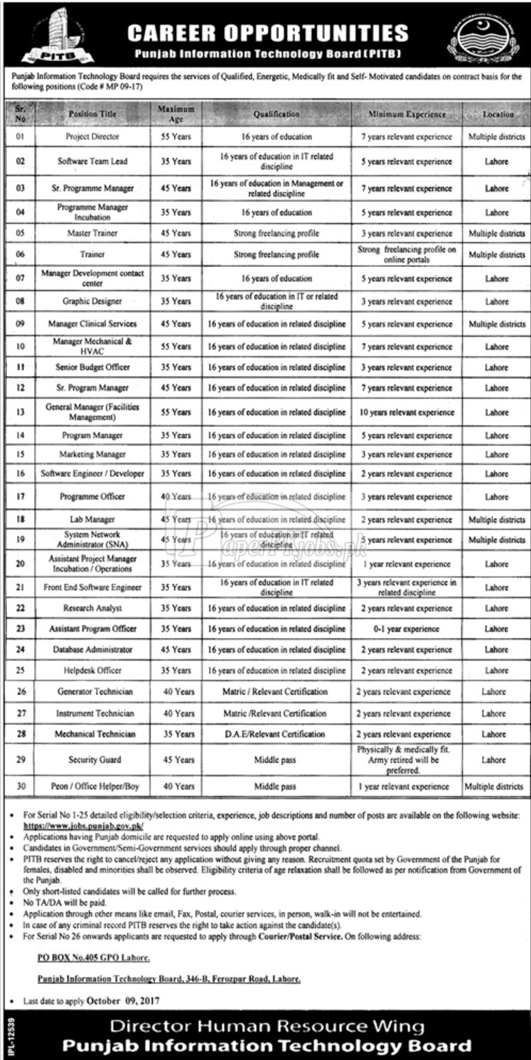 Punjab Information Technology Board PITB Jobs 2017