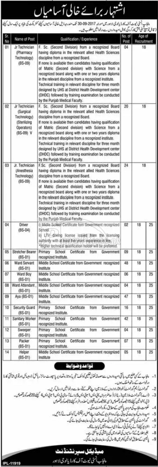 Punjab Institute of Cardiology PIC Lahore Jobs 2017
