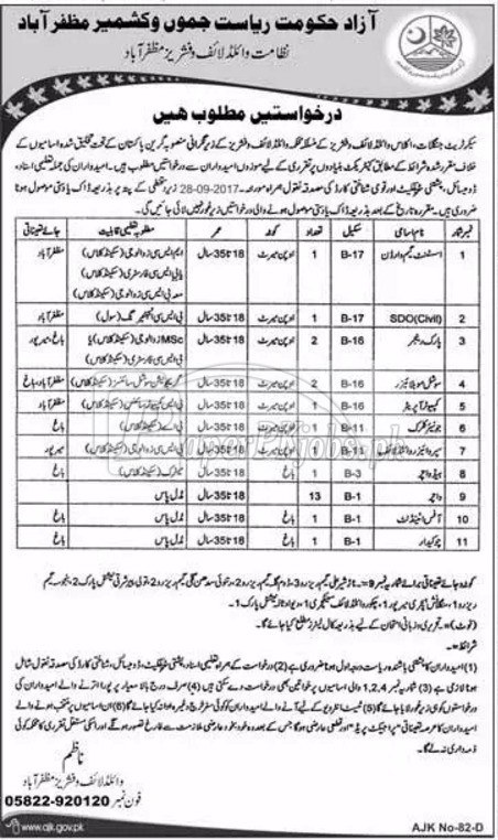 Paperpk jobs latest jobs in pakistan today 14 september for Department of fish and wildlife jobs