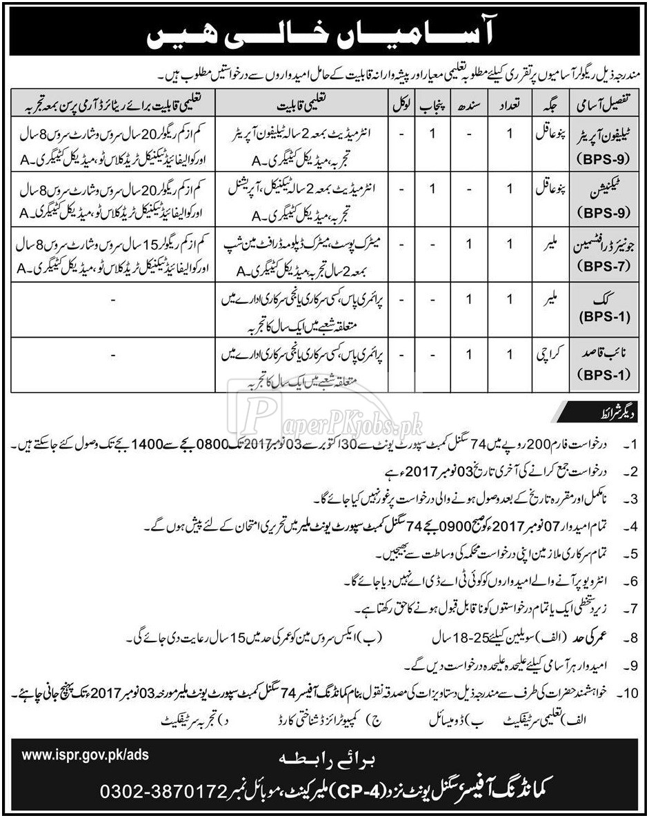 74 Signal Combat Support Unit Malir Cantt Jobs 2017