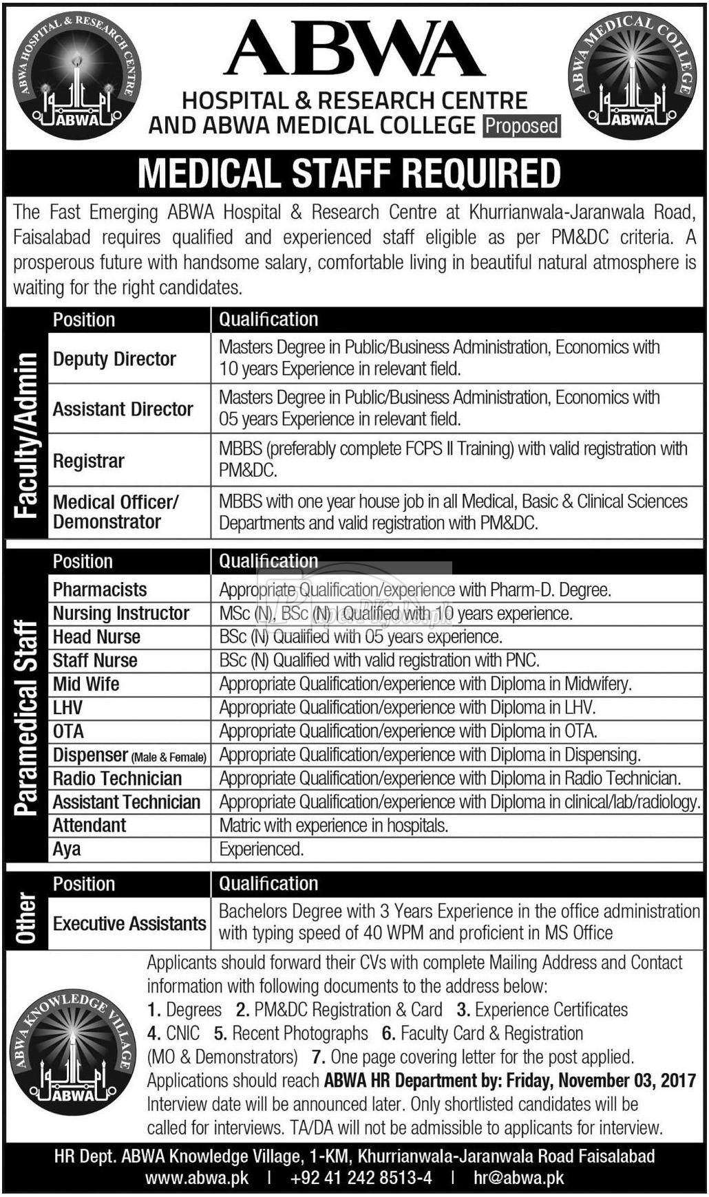 ABWA Hospital Faisalabad Jobs 2017