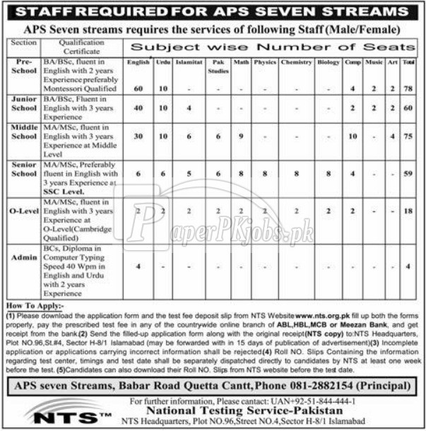 APS Seven Streams NTS Jobs 2017
