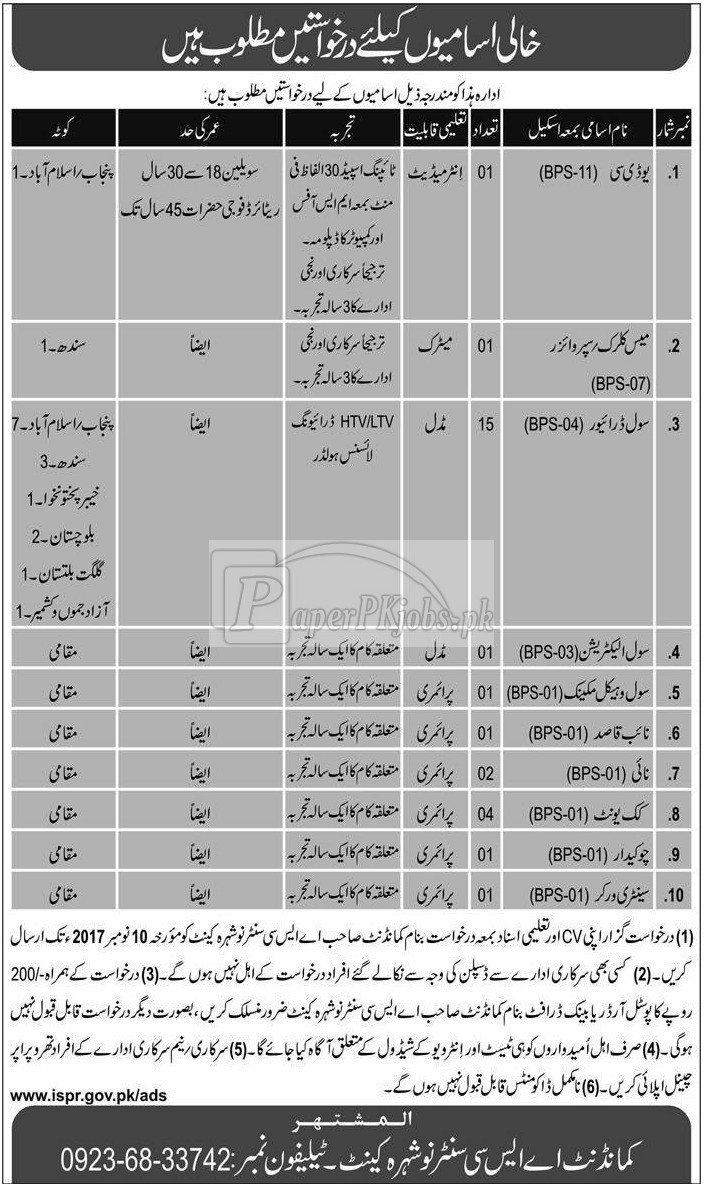 ASC Center Nowshera Cantt Jobs 2017