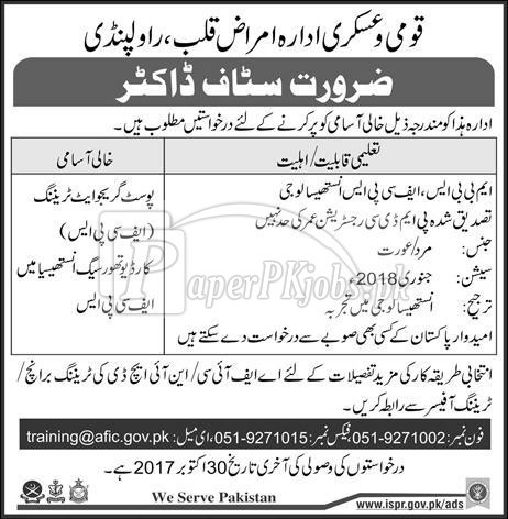 Armed Forces Institute of Cardiology AFIC Rawalpindi Jobs 2017