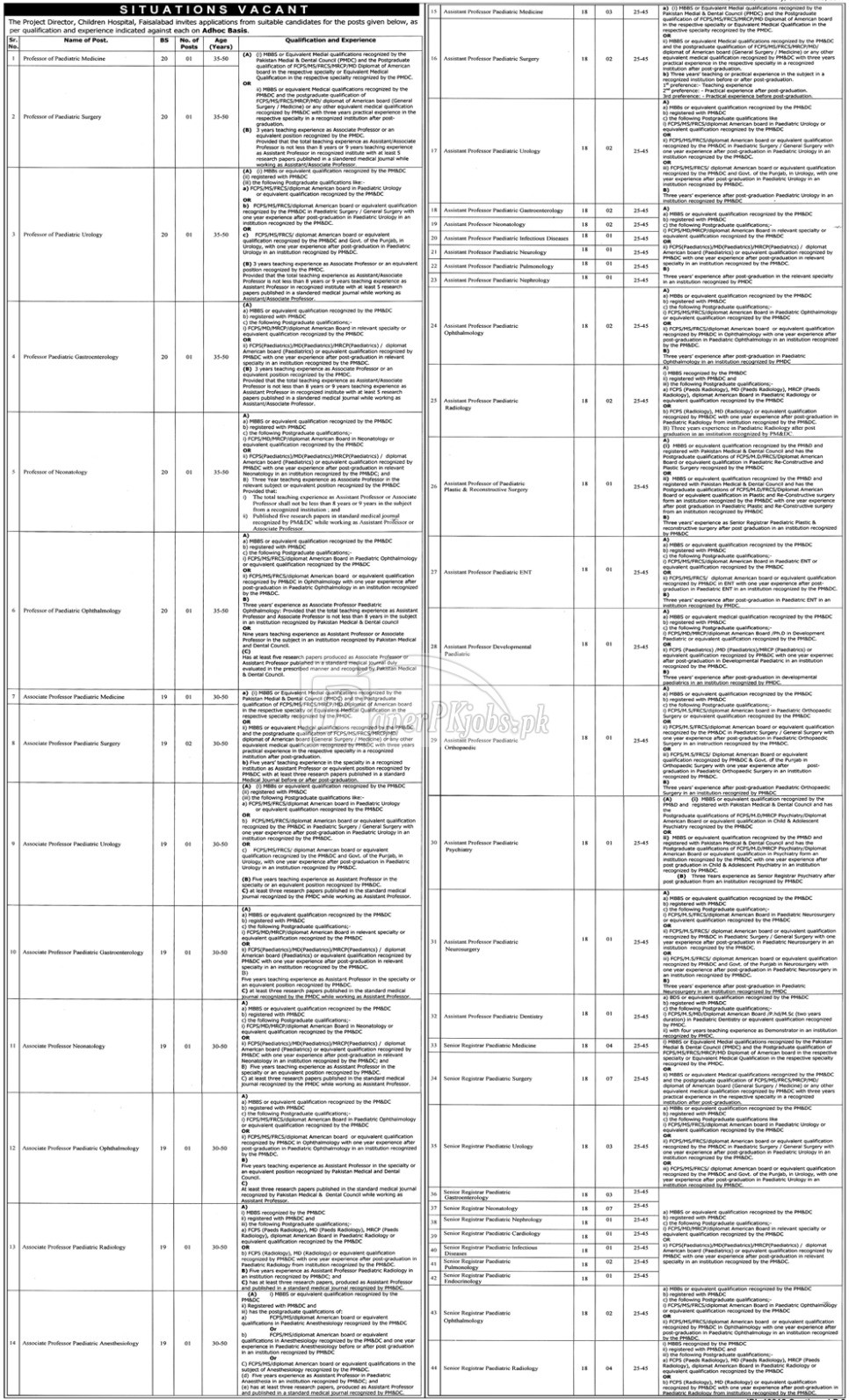 Children Hospital Faisalabad Jobs 2017