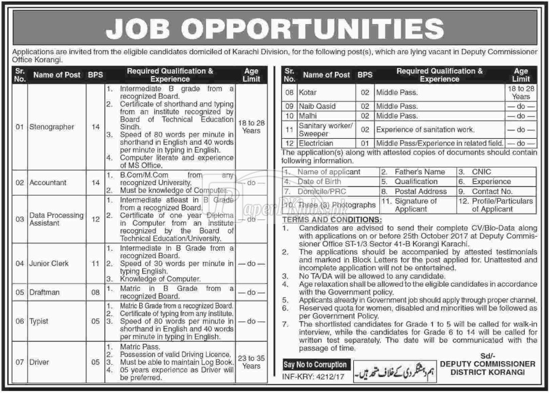 Deputy Commissioner Office Korangi Jobs 2017