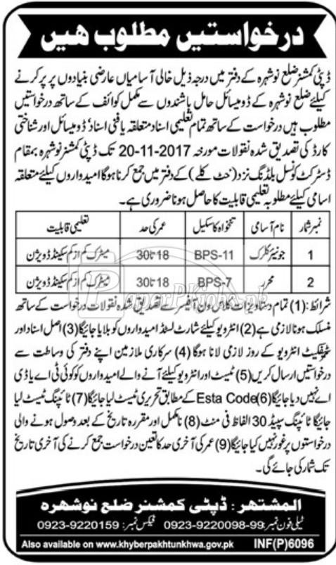 Deputy Commissioner Office Nowshera Jobs 2017