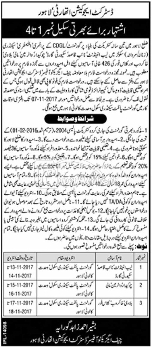 District Education Authority Lahore Jobs 2017