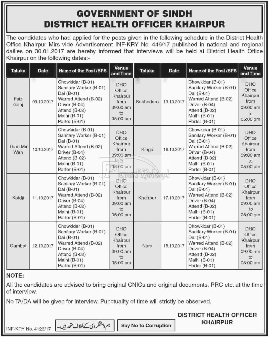 District Health Officer Khairpur Government of Sindh Jobs 2017