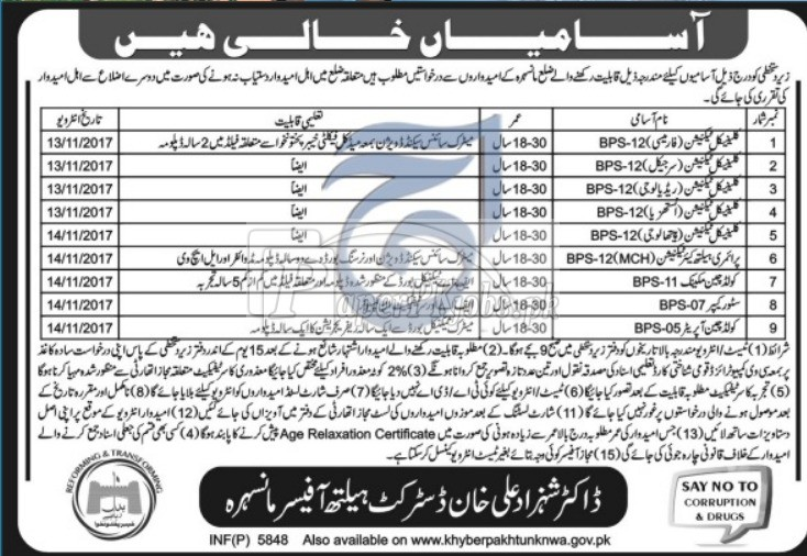 District Health Officer Mansehra Jobs 2017