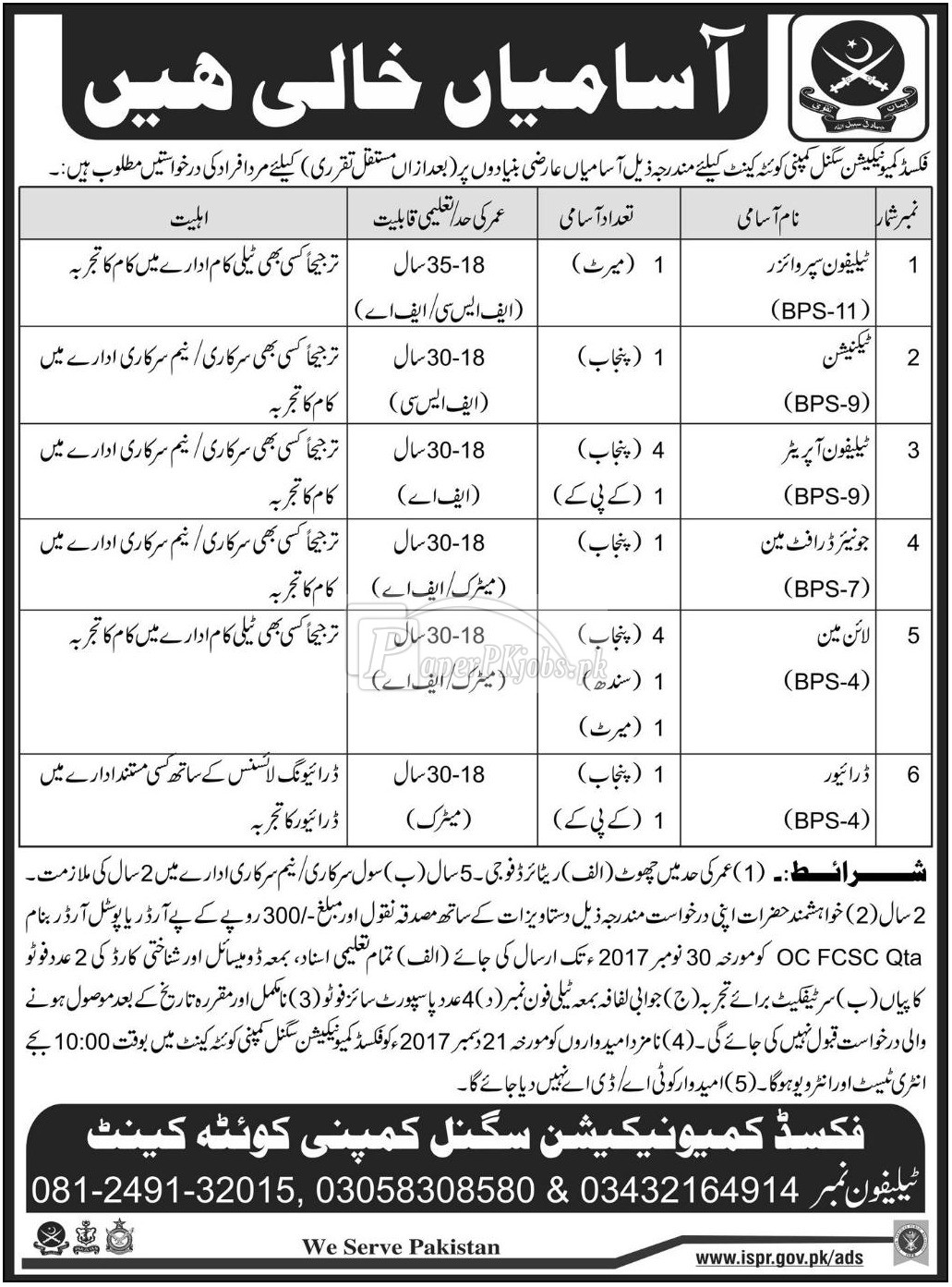 Fixed Communication Signal Company Quetta Cantt Jobs 2017