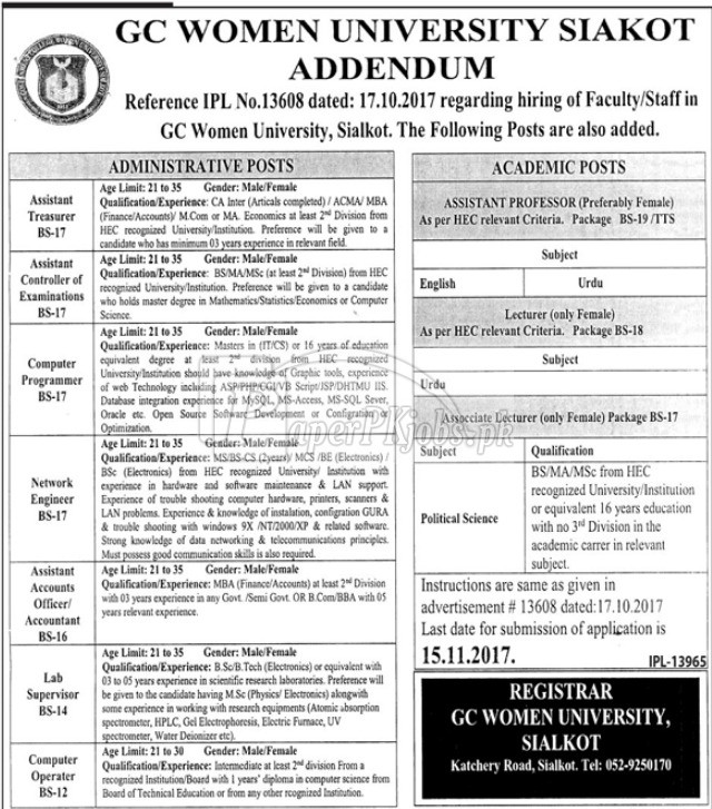 GC Women University Sialkot Jobs 2017