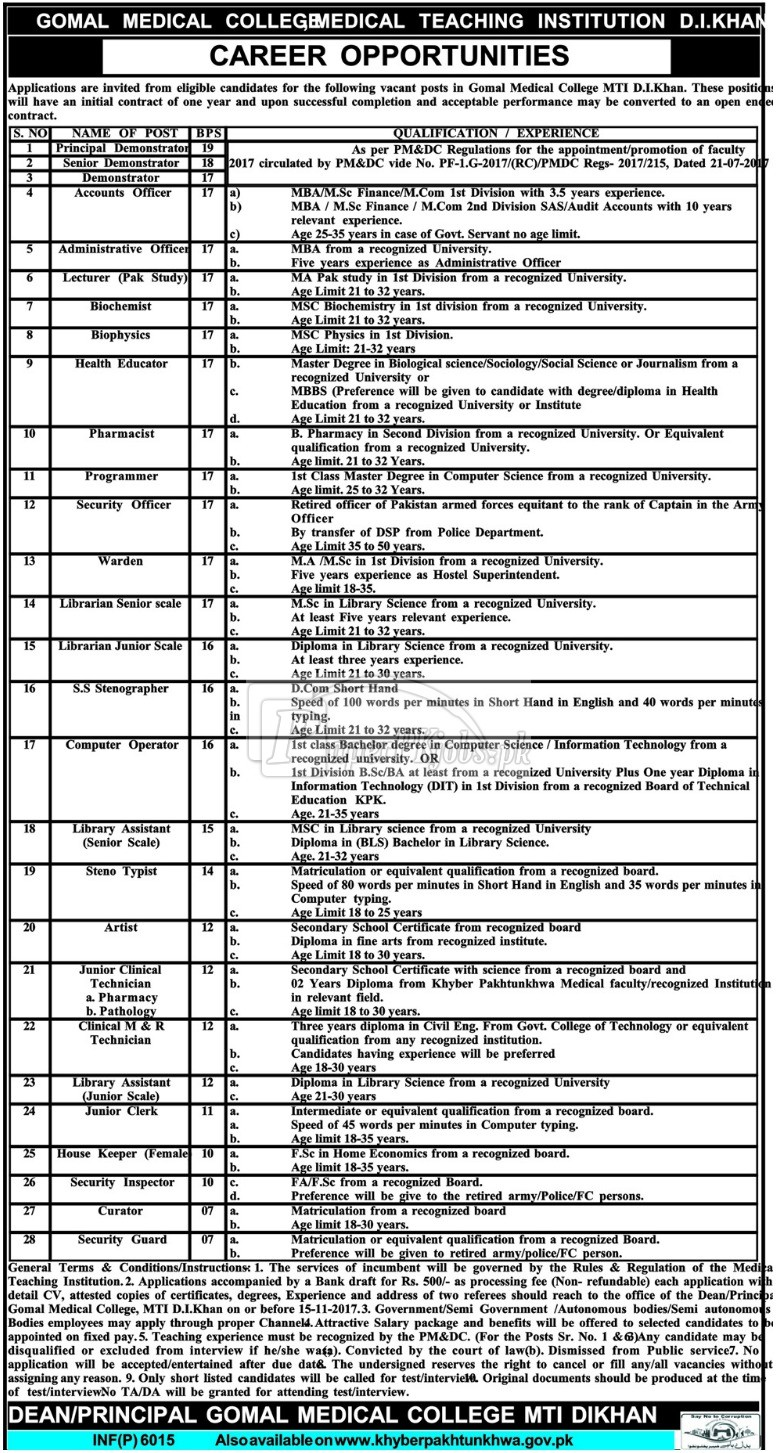 Gomal Medical College Medical Teaching Institution D.I. Khan Jobs 2017