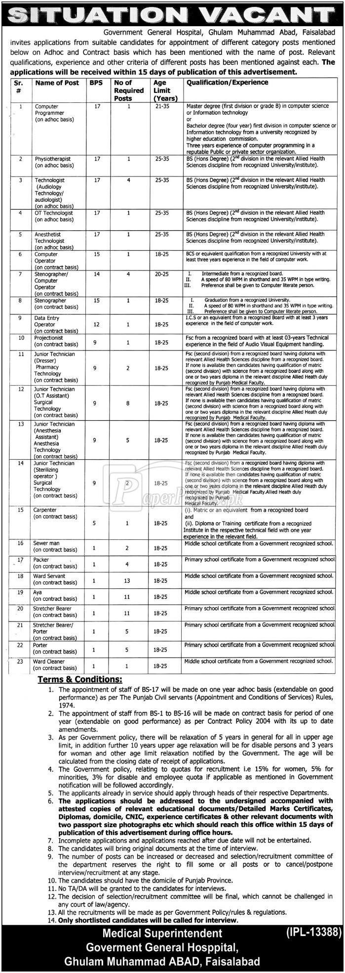 Government General Hospital Faisalabad Jobs 2017