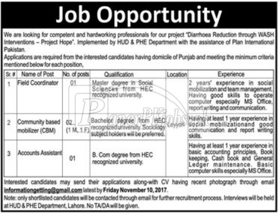 HUD & PHE Department Punjab Jobs 2017