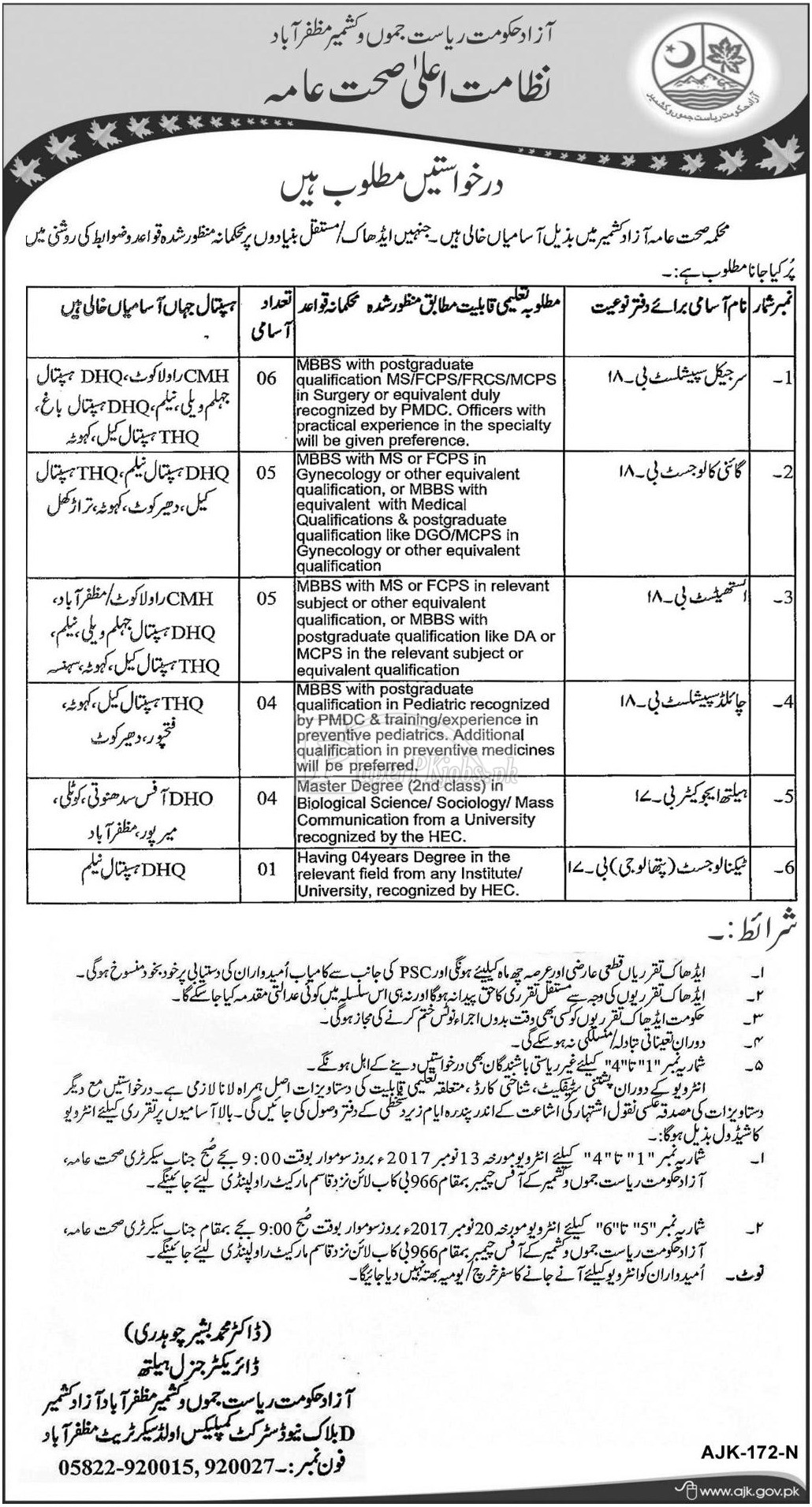 Health Department AJK Jobs 2017