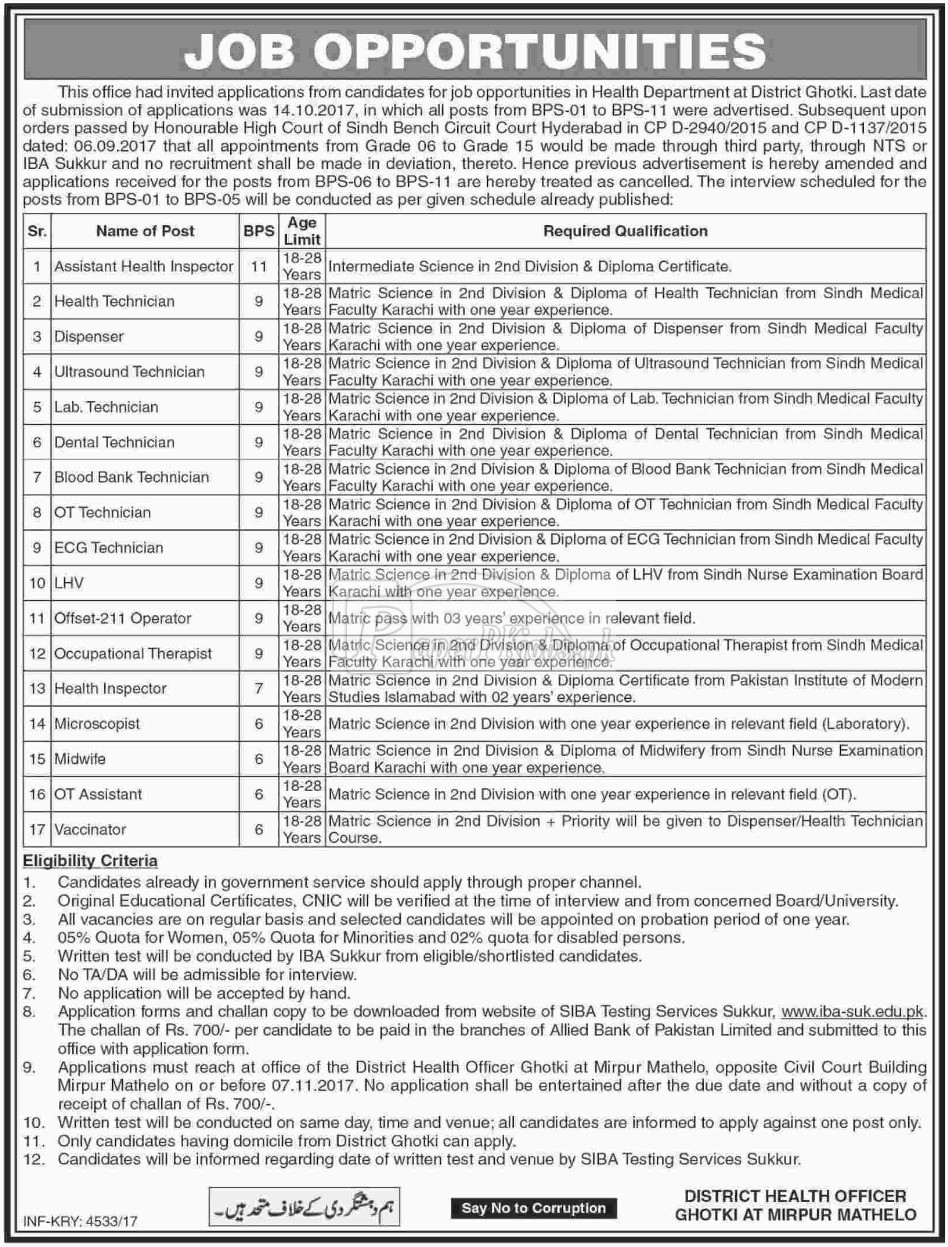 Health Department Ghotki Government of Sindh Jobs 2017