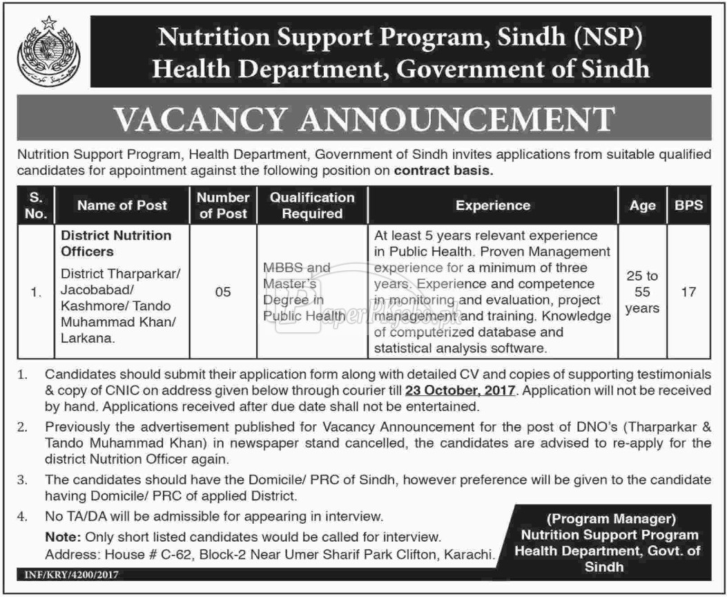 Health Department Government of Sindh Jobs 2017