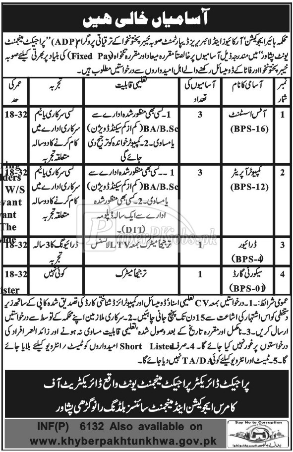Higher Education Archives & Libraries Department KPK Jobs 2017