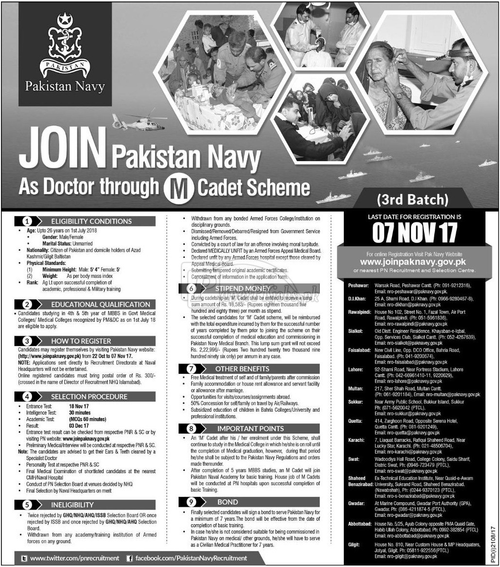 Join Pakistan Navy as Doctor 2017