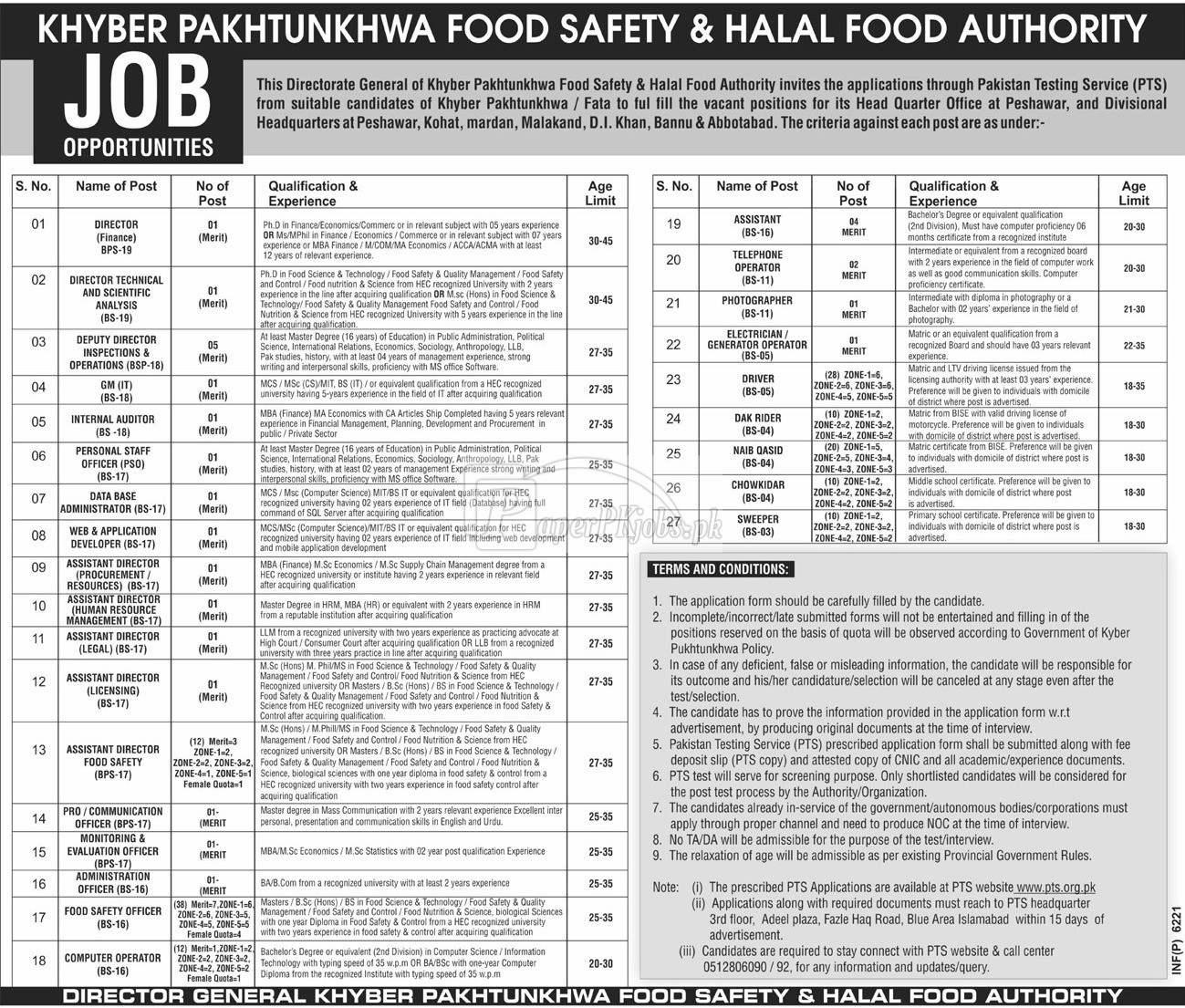 Khyber Pakhtunkhwa Food Safety & Halal Food Authority PTS Jobs 2017