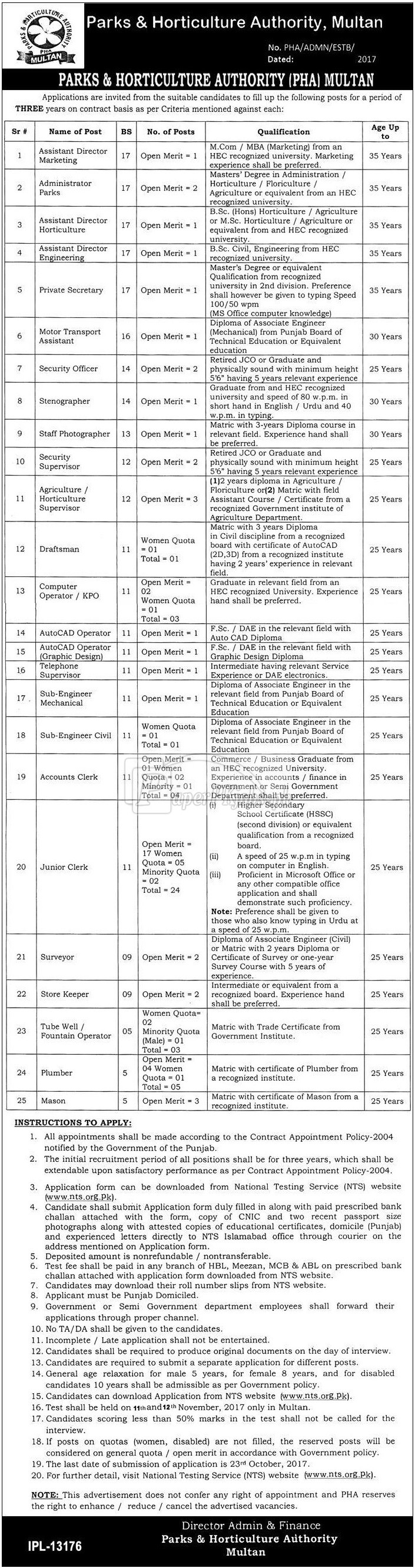 Parks & Horticulture Authority PHA Multan NTS Jobs 2017